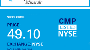 28% Price Decline Leaves Compass Minerals Significantly Undervalued