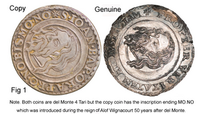Counterfeit, Forgery, Copies or False coins
