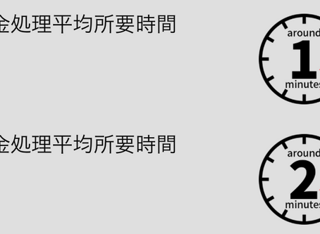 パイザカジノの出金は平均時間2分