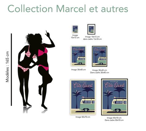 Guide des formats - Collection Marcel et autres