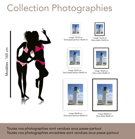 Guide des formats - Collection Photographies