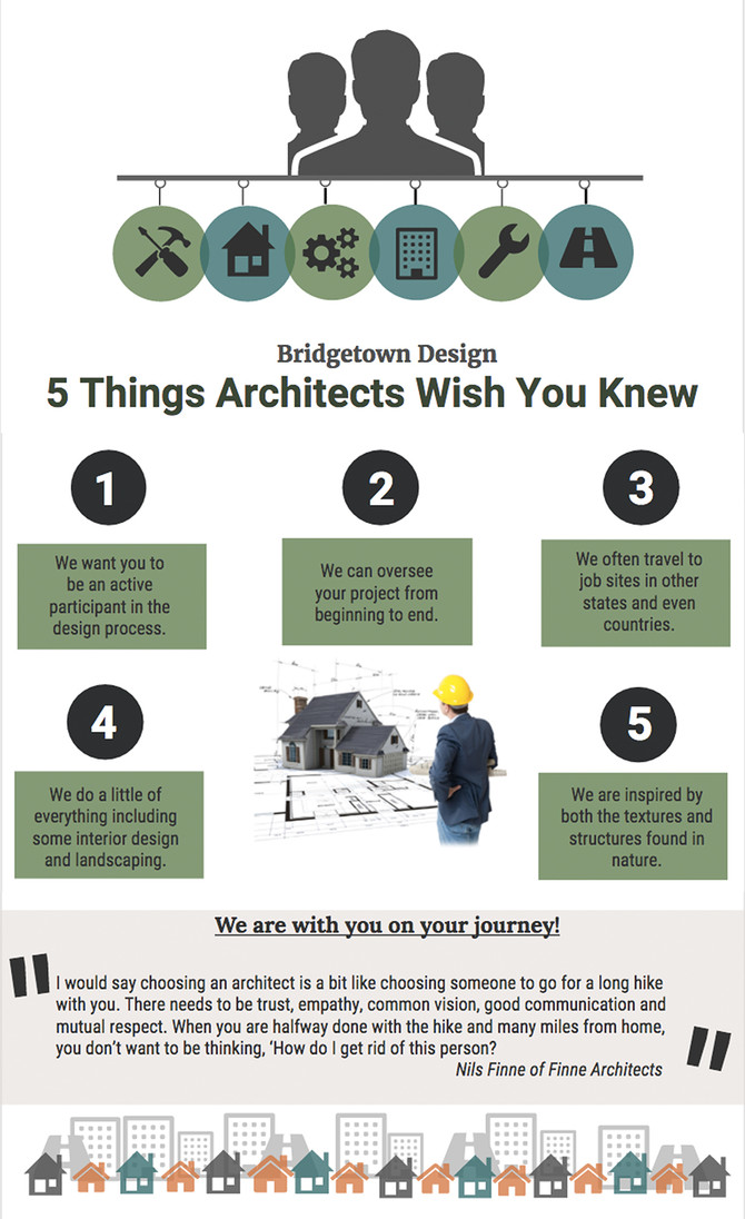 5 Things Architects Wish You Knew