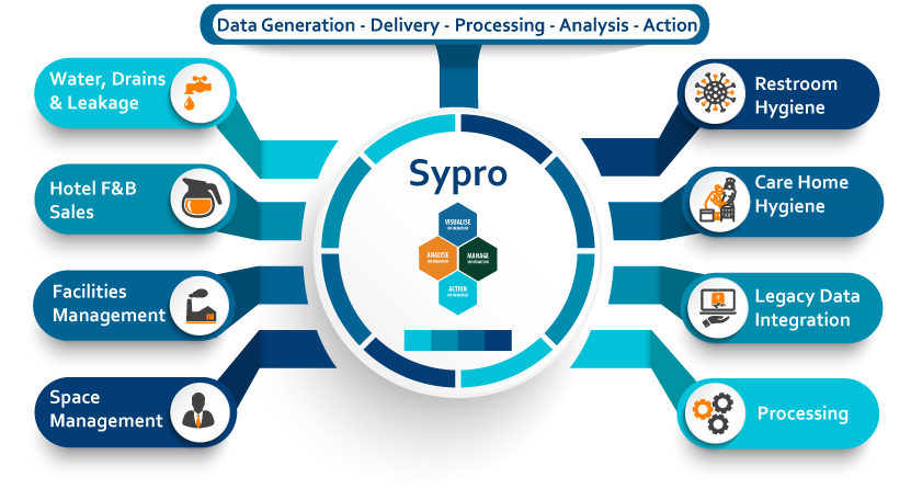Sypro-general-guide-.png