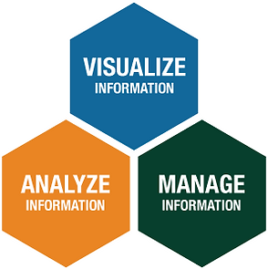 eRIS, eRIS UK, Eramosa UK, Visualise Inofrmation, Analyse Information, Manage Information, Information, Data