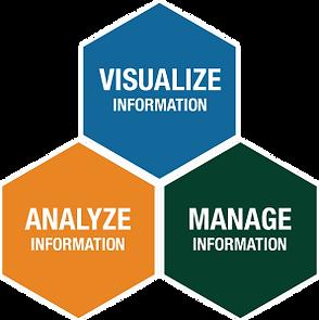 eRIS, eRIS UK, Eramosa UK, Visualise Inofrmation, Analyse Information, Manage Information, Information, Data