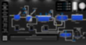 i-predict, sypro, scada, automation