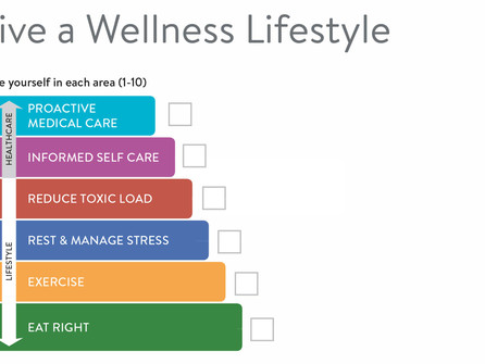 Designed to live with wellness