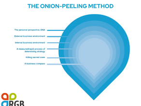 THE ONION-PEELING METHOD: STARTUPS AND ENTREPRENEURS, LAYER BY LAYER