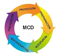 LOGO MCD (1) (2).jpg