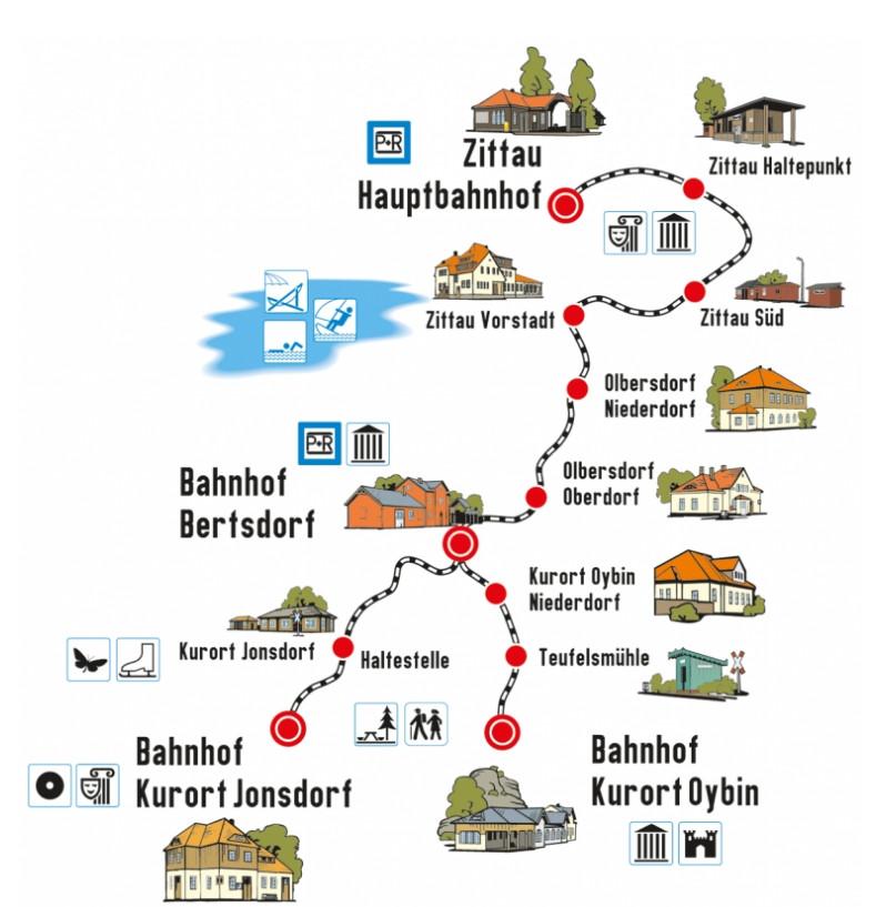 Žitavská úzkokolejka mapa.jpg