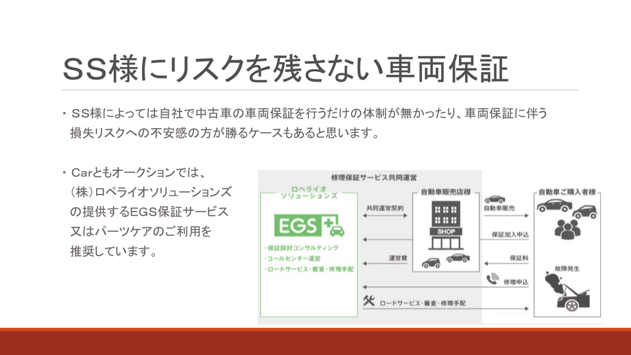 CarともオークションSS様向けご案内資料(PPT)-16.png