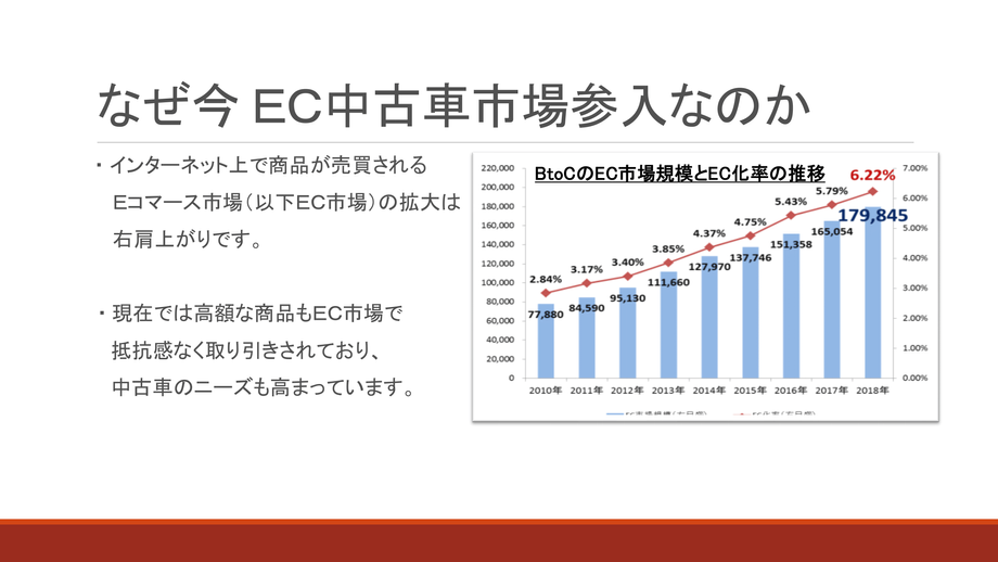 CarともオークションSS様向けご案内資料(PPT)-08.png