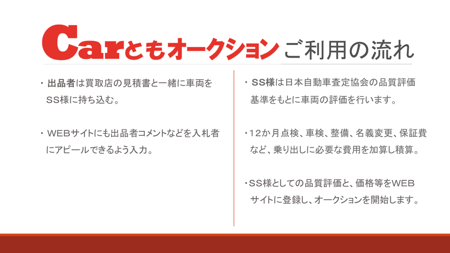 CarともオークションSS様向けご案内資料(PPT)-14.png