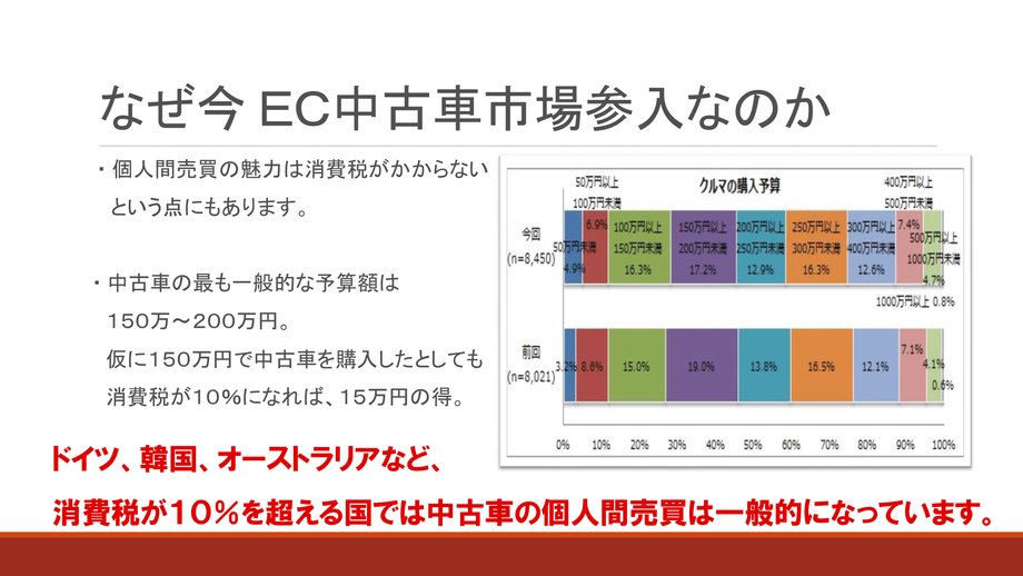 CarともオークションSS様向けご案内資料(PPT)-09.png