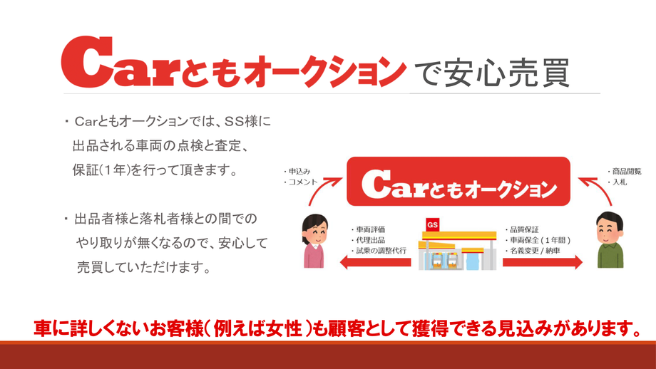 CarともオークションSS様向けご案内資料(PPT)-11.png