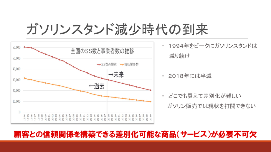 CarともオークションSS様向けご案内資料(PPT)-04.png
