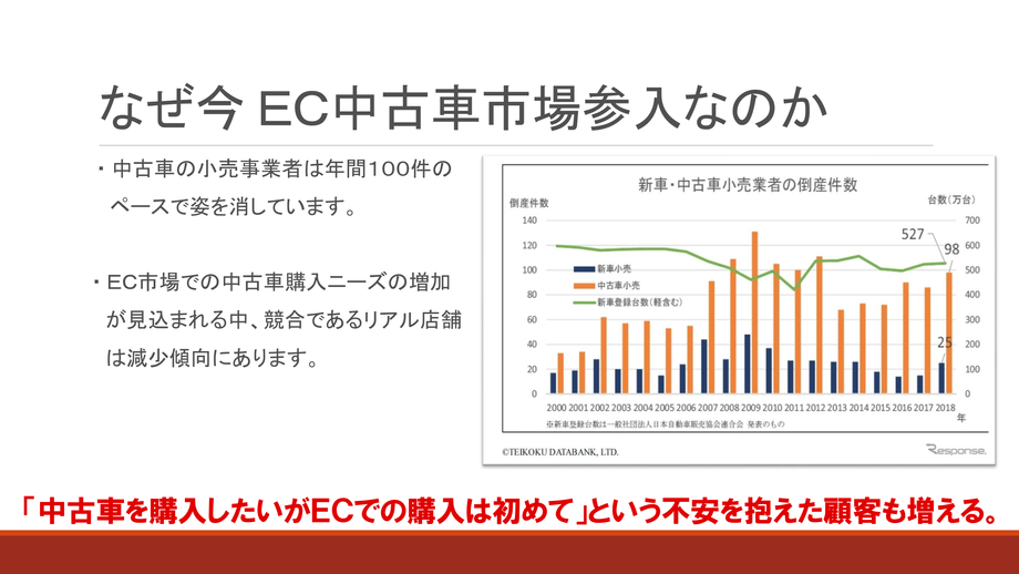 CarともオークションSS様向けご案内資料(PPT)-10.png