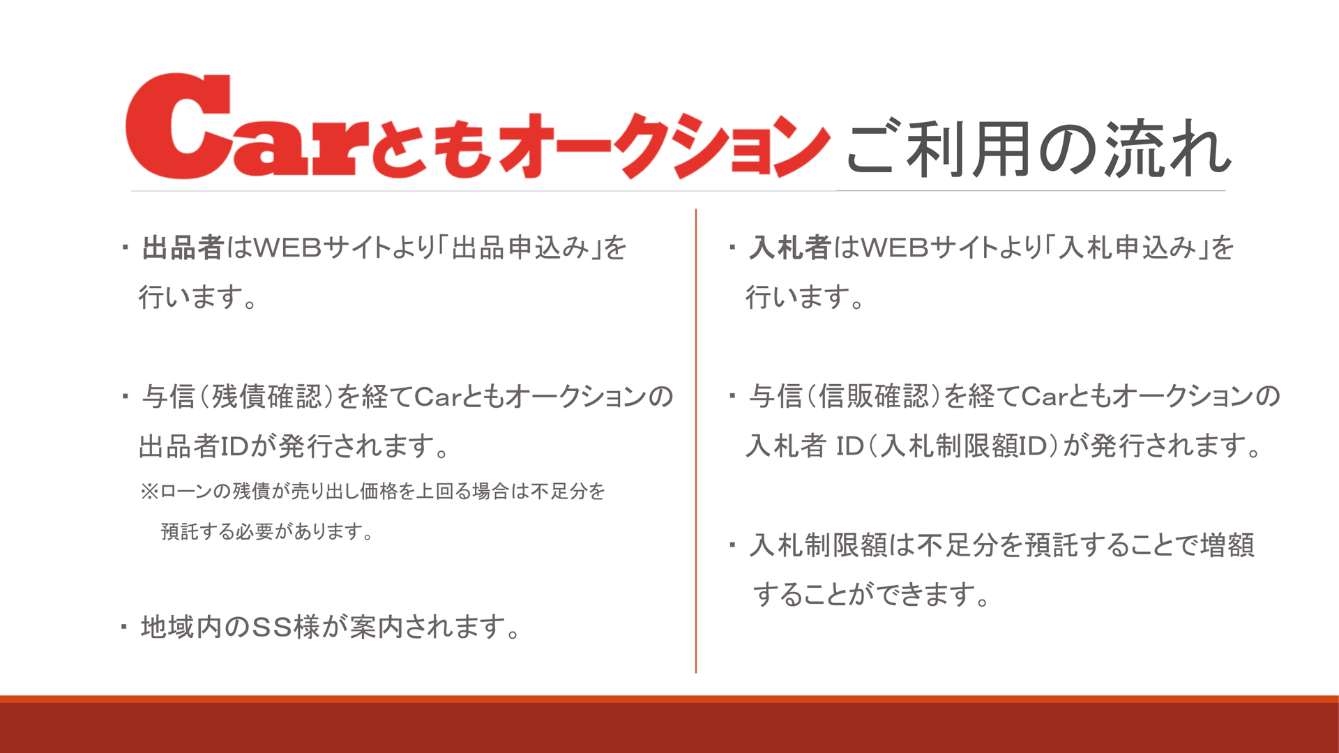 CarともオークションSS様向けご案内資料(PPT)-13.png