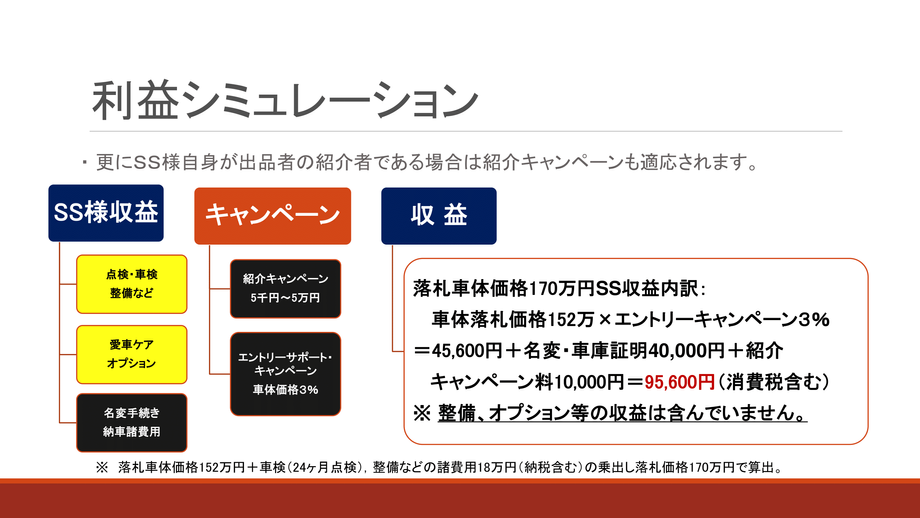 CarともオークションSS様向けご案内資料(PPT)-18.png