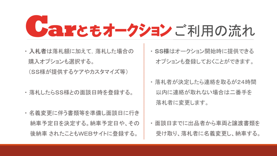 CarともオークションSS様向けご案内資料(PPT)-15.png