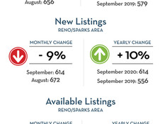 Quick Market Profile for Sept. 2020