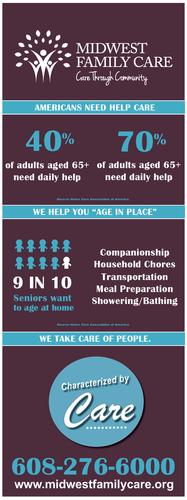 CAS832_WeekFive_Rodriguez_Infographic2.p