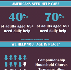 Midwest Family Care Infographic