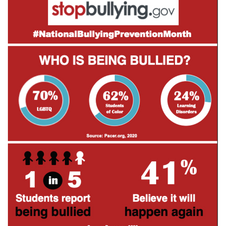 Stop Bullying Infographic.png