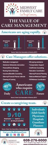 midwestfamilycaremanagement_infographic-