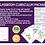 Thumbnail: Classroom Curriculum Access