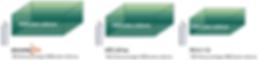 Sistema Contra Incendio - Extinción Agente Limpio - Fike - Tanque - Válvula