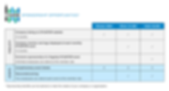 NYAAPOR Sponsorship Levels.png