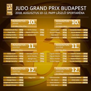 Гран При в Будапеште - список участников