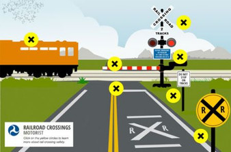 FRA redesigns crossing and trespassing website to increase safety