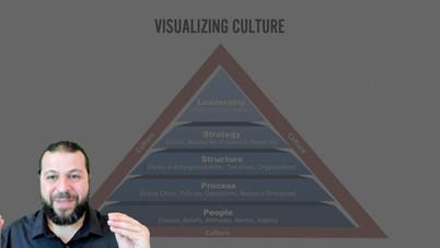 Culture-led Agile Transformation