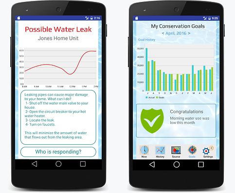 Osiris Smart Water Monitor by AZ APPS - Protect Your Home. Conserve Water. Save Money.