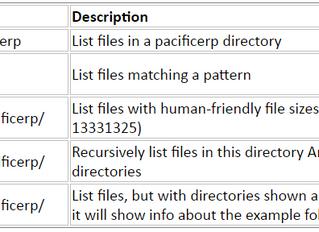 Hadoop Common Commands
