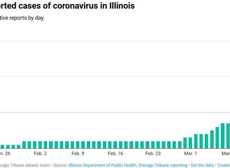 A Chiropractic Perspective on COVID-19 (coronavirus)