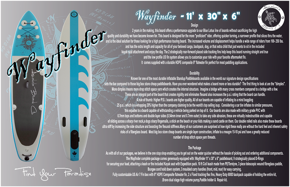 Wayfinder standup paddleboard , Canada Paddleboard Manufacturers