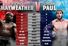 Floyd-Mayweather-Jr-vs-Logan-Paul.jpg.we