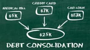 RAISE YOUR CREDIT SCORE IN 3 MONTHS