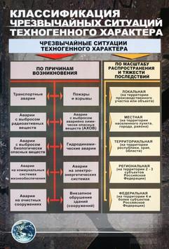 классификация чстх.jpg