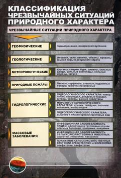классификация чспх.jpg
