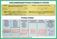КЛАССИФИКАЦИЯ РУНЫХ СТЕЖКОВ.jpg