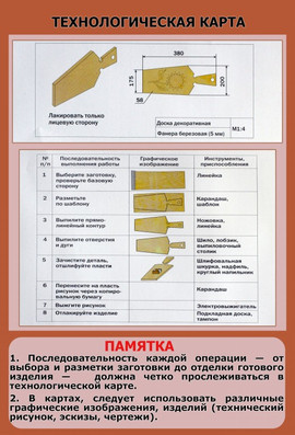 ТЕХНОЛОГИЧЕСКАЯ КАРТА.jpg