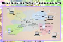 обмен данными в теле сетях.jpg