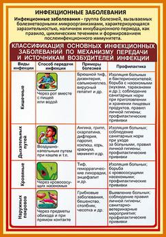 23. инфекционные заболевания  (70х100)!.