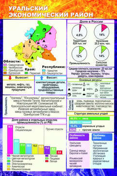 уральский экономический район.jpg