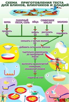 14.схема приготовления оладий.jpg