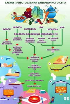 6.схема приготовления СУПА.jpg